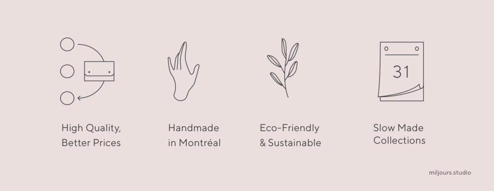 MILJOURS - leathergoods - corevalues - email.png