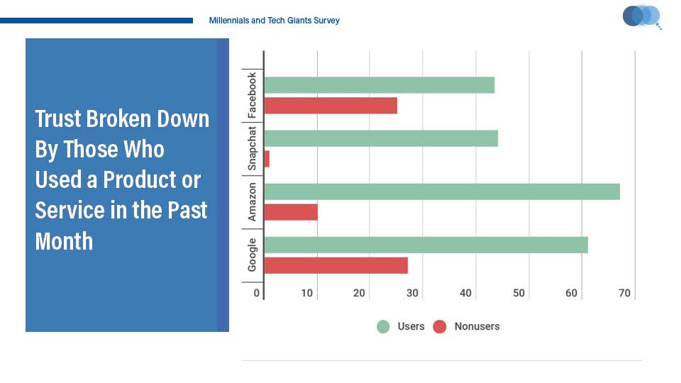 Millennial Survey Slides.jpg