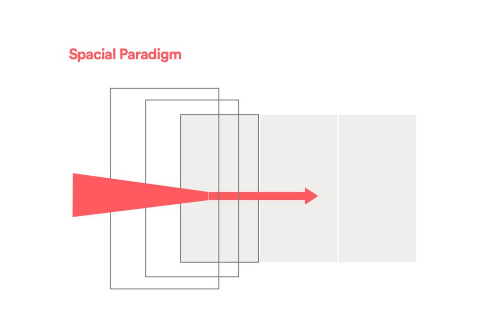 SpacialParadigm.png