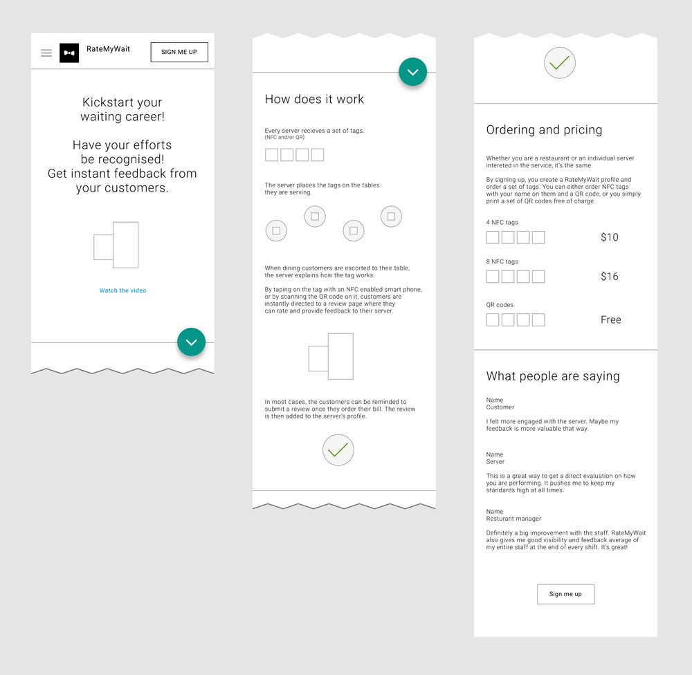I generally write a lot in wireframes :)