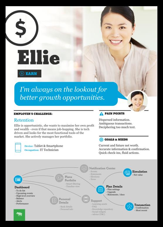 Ellie wants to earn big