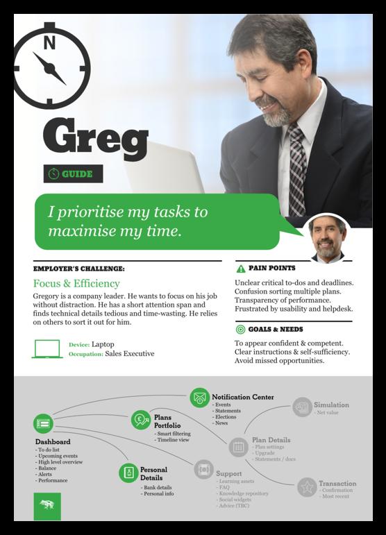 Greg needs guidance
