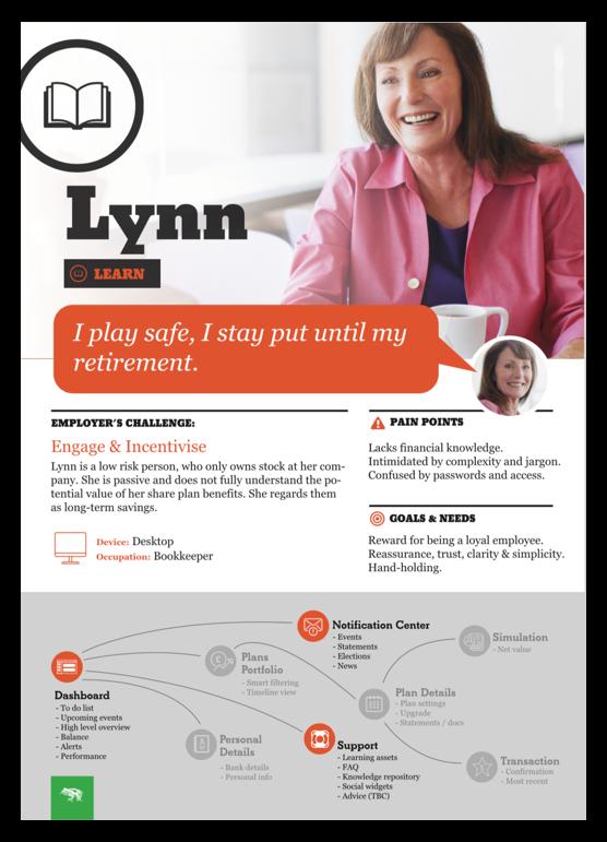 Lynn wants to learn