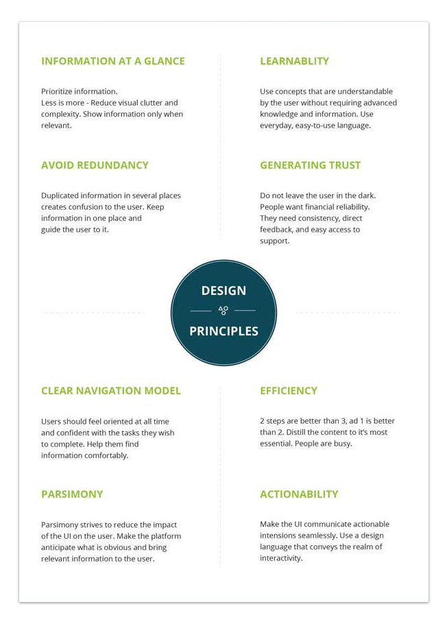 Copy of Design principles
