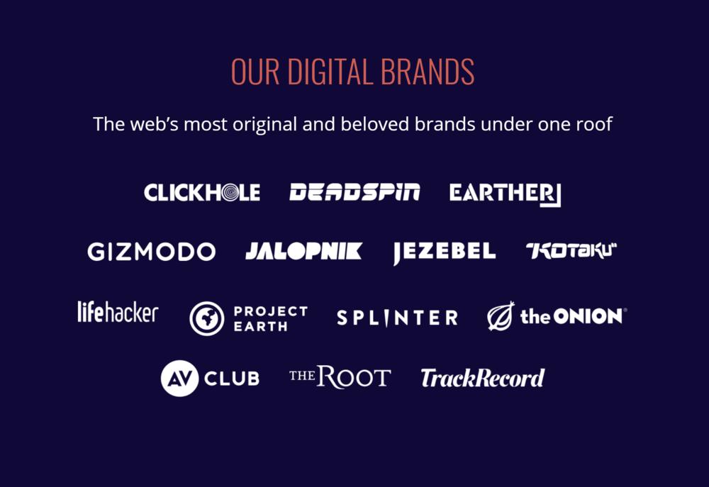 Estos son los sitios web de Fusion.