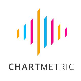 T&R Recordings Chartmetric Affiliation