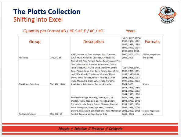 plott excel detailed SS.JPG