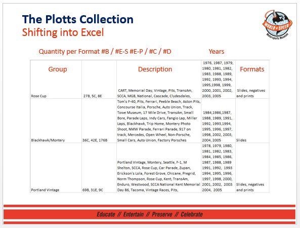 plott excel detailed SS.JPG