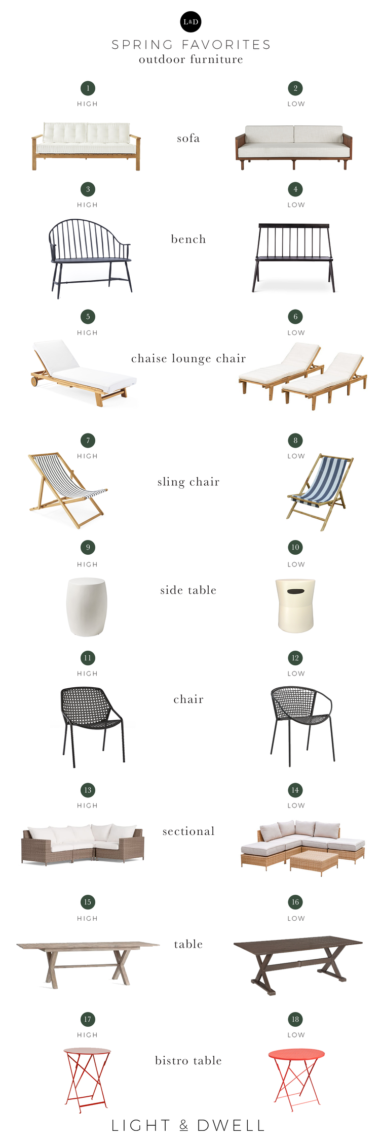 Swell Blog Gmtry Best Dining Table And Chair Ideas Images Gmtryco
