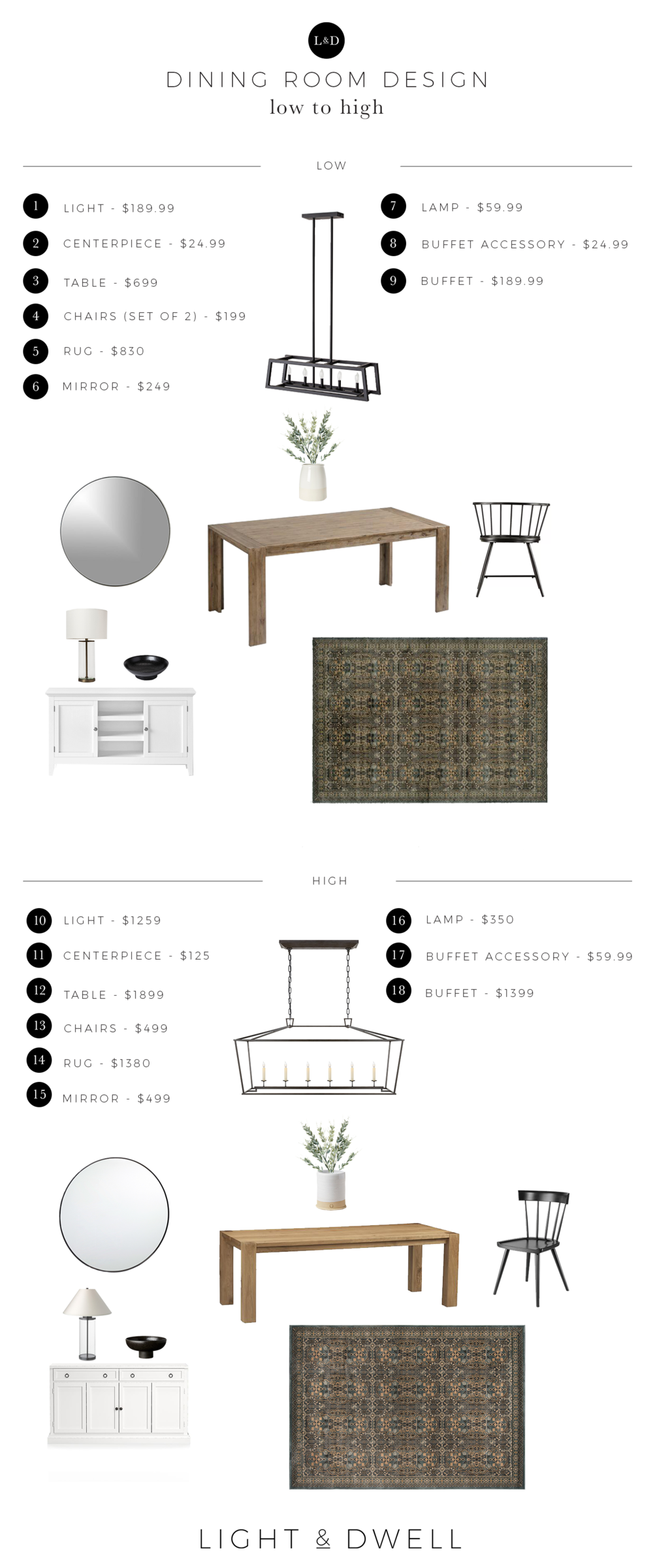 L+D_HighLow_DiningRoomDesign.png