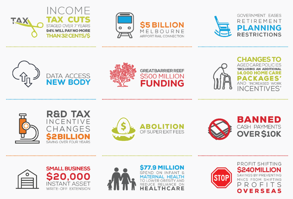 662_Australian_Federal_Budget_Infographic_v5-01.png