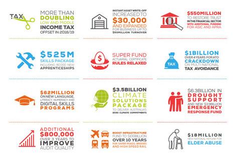 19-20 budget infograph.jpg