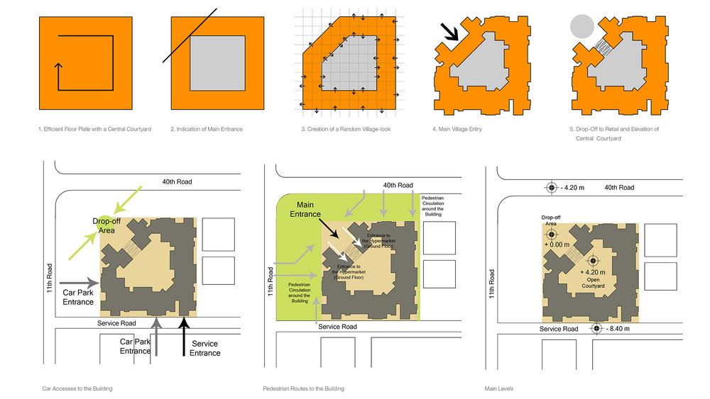 BEAD Bani Yas 2013 diagram.JPG