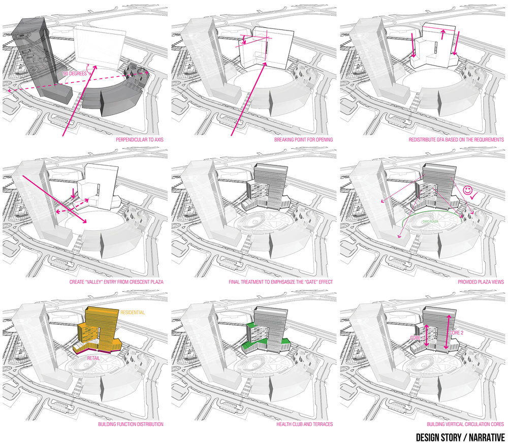 design story.JPG