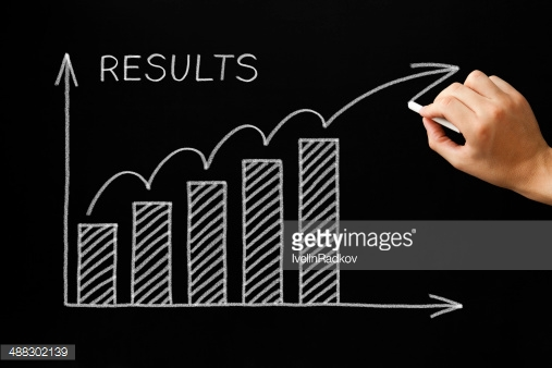 Results you can measure and monitor