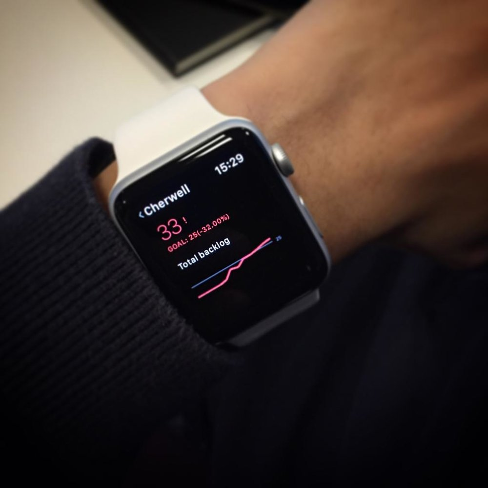 Cherwell BI in Apple Watch