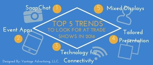 Trade-Show-Trends-20163-539x230.jpg