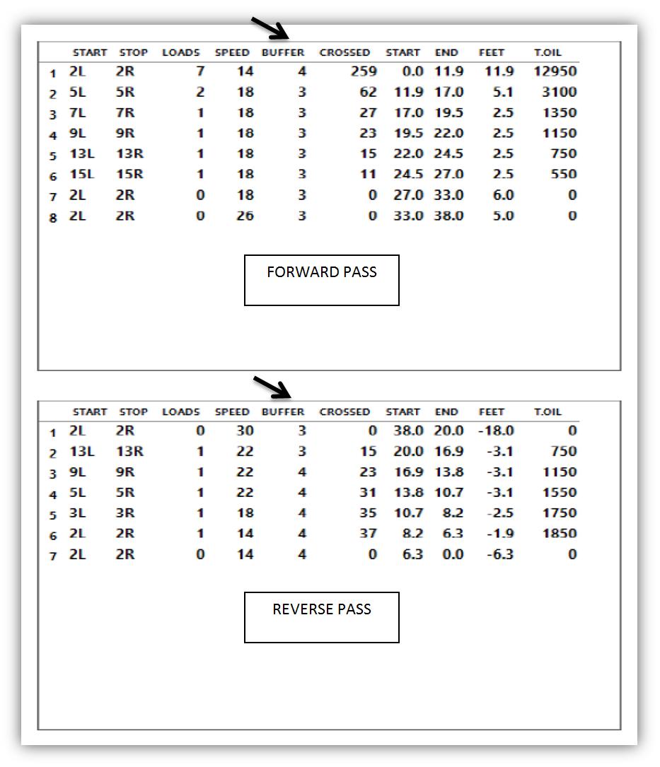 2015 usbc open championship oil pattern program sheet kegel the load structure fandeluxe Choice Image