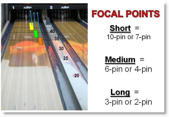 Understanding 3 Point Targeting with Quiet Eye in 7 Easy ...