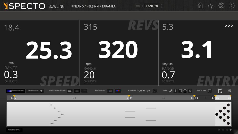 Combine your practice screens.