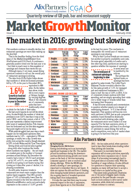 DOWNLOAD: Market Growth Monitor - February 2016