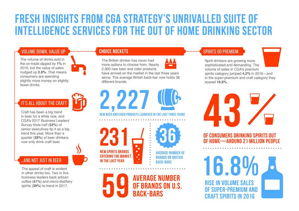 CGA Drinks Trends Summary2.jpg