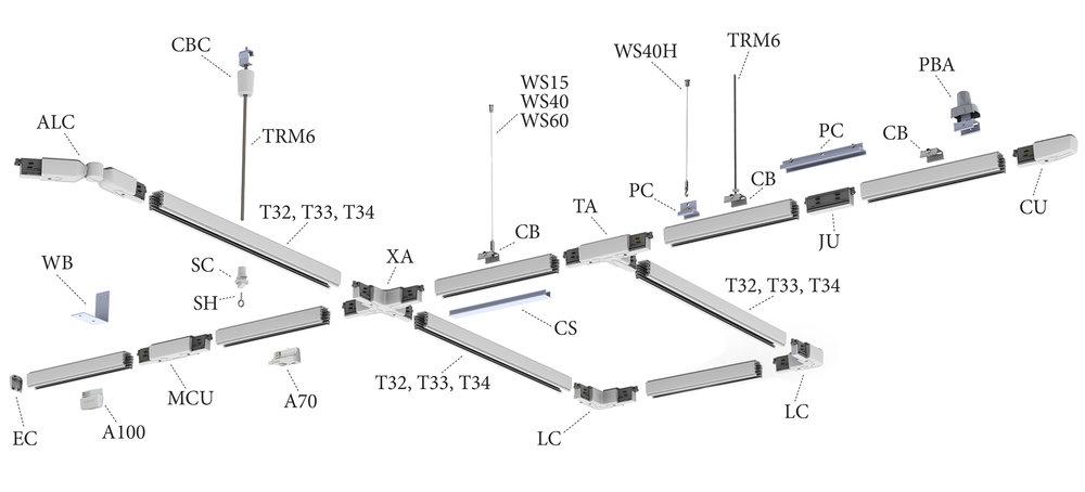 Rieles Energizados LED