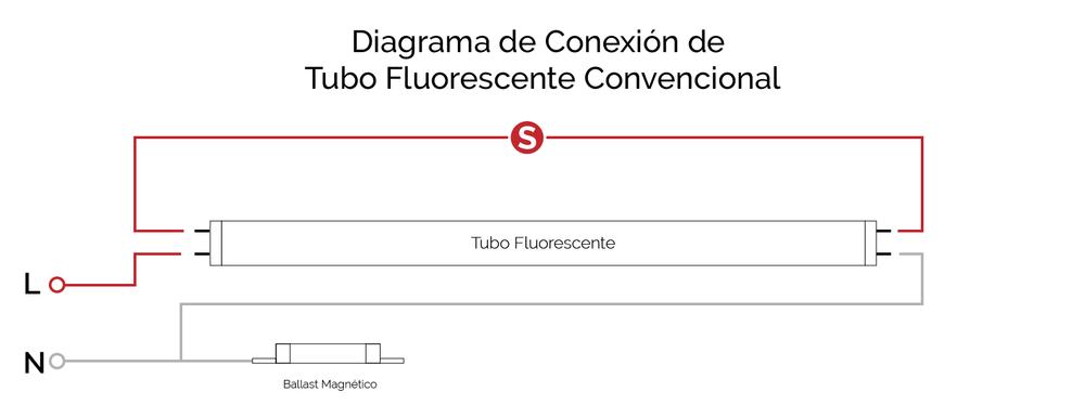 Instalación Tubo Fluorescente Balastro Magnético