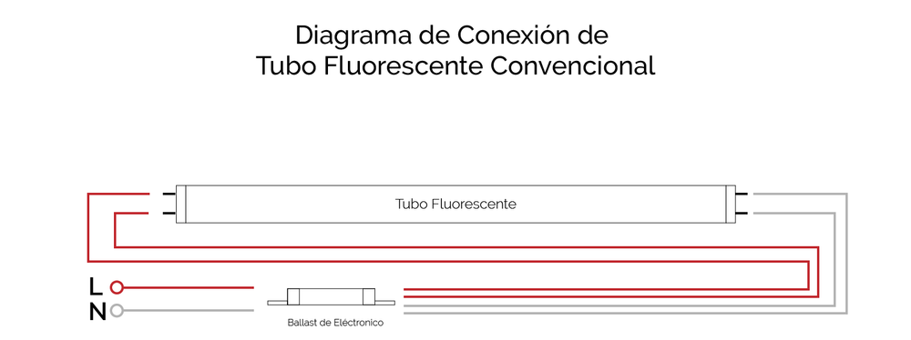 Instalación Tubo Fluorescente Balastros Electrónico