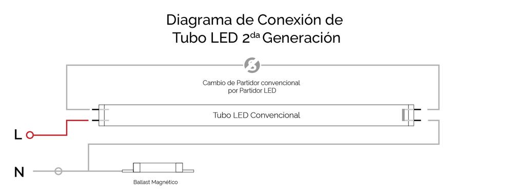 Conexión Tubo LED por un extremos