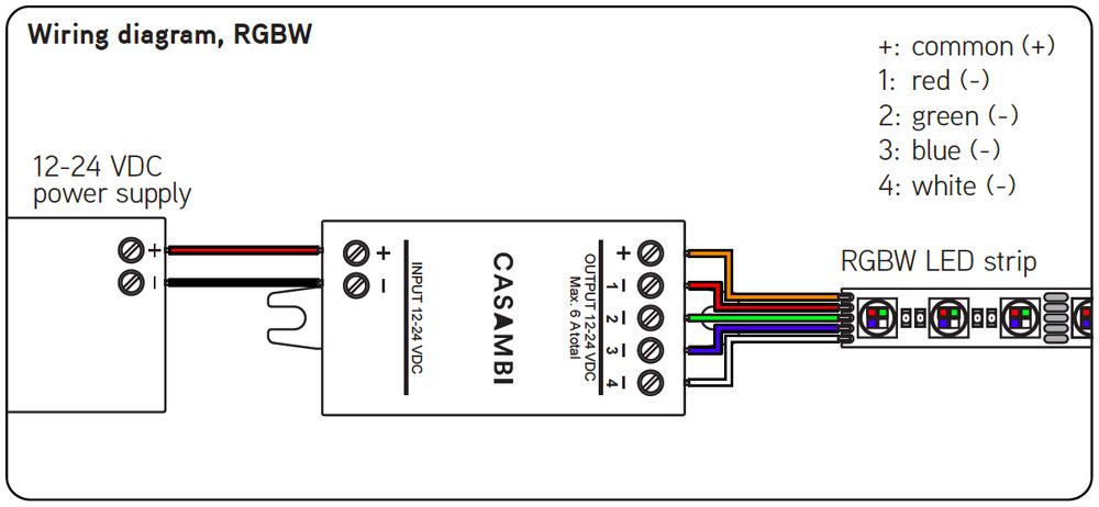 Conexión módulo a Cintas LED RGB o RGB White