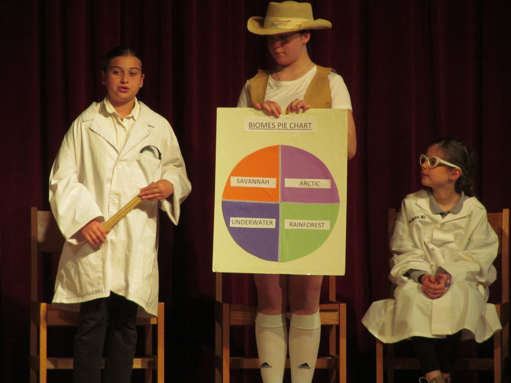 Wild Journey 4th and 5th grade Scientists and Explorers.JPG