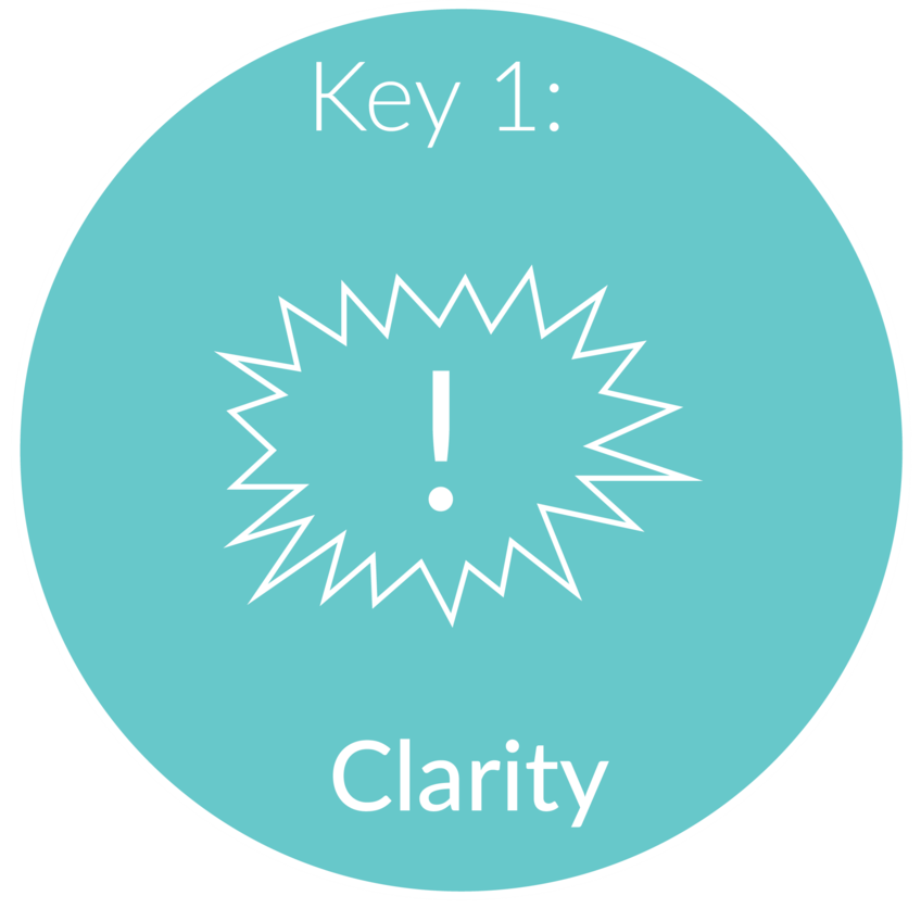 Key 1:   Clarity.  Get clear on your dream job, and creating a plan to get there. Dream careers don't just fall into people's laps, instead people have to take strategic steps along the way. We will look at your work and job history and determine what's been working and what hasn't. We will use your past experiences, combined with my out of the box thinking to create a vision for your career. Now that you are clear on the results you want, we will create a road map to get you there!