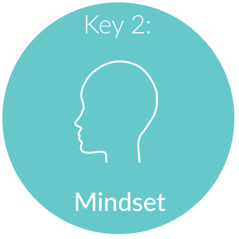Key 2:    Mindset.  Change happens from the inside out, so we need to shine a light on the fears or blocks that have been holding you back from the level of success you most desire. I will give you detailed steps to take in walking through fear that will last a lifetime.