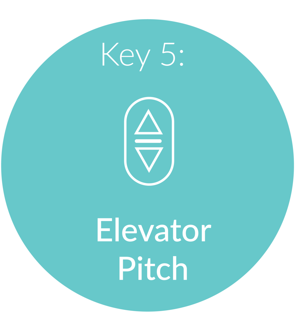 "Key 5:   Elevator Pitch.  The number one guaranteed question you will repeatedly face throughout your job search: ""Tell me about yourself"". You will get this in interviews and at networking events. It seems like such an easy question, that many job seekers over look it and stumble through their responses, thereby missing excellent opportunities. We will use this session to create an elevator pitch which will help grow your network and land the job of your dreams."