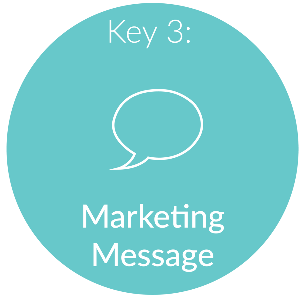 Key 3:    Marketing Message.      You will need to get into the mind of your ideal client; How will you solve their problems? What makes them tick? What are their deepest desires/goals? You will use this knowledge to create such compelling copy that your ideal clients will  know  you are speaking right to them, and will be dying to work with you or buy from you!