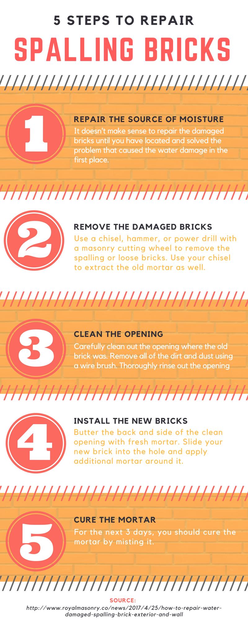 5 Steps To Repairing Spalling Bricks
