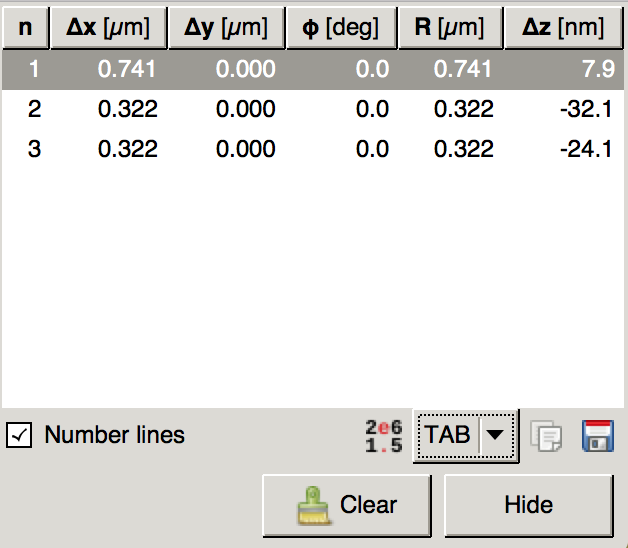 Screenshot of the distance data of the three lines on the AFM scan on the left, from Gwyddion.