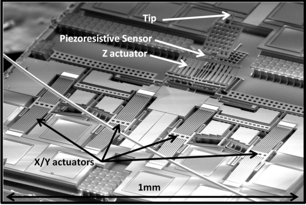 All the components of an AFM on a single chip
