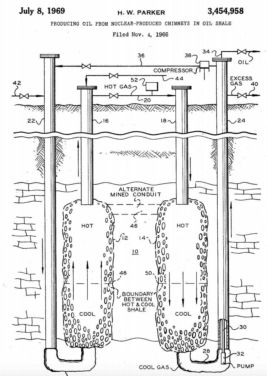 Figure 3. Image from H.W. Parker (1969) U.S. Patent No.6708538 (Producing oil from nuclear-produced chimneys in oil shale.)