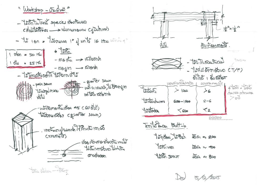 PDwith timber expert-2.jpg