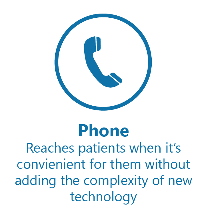 Multichannel Graphic - Phone.png