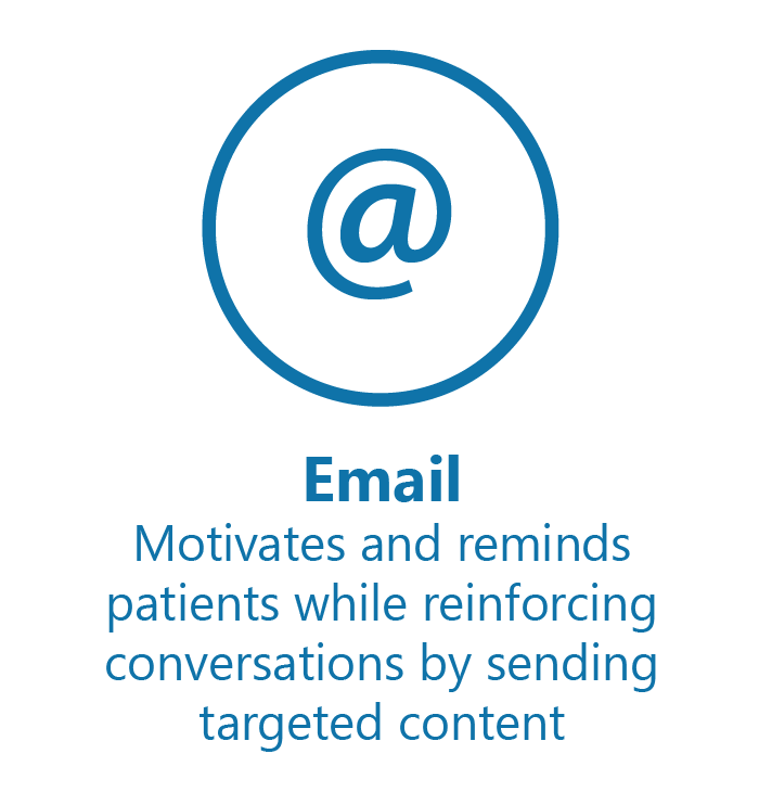Multichannel Graphic - Email.png