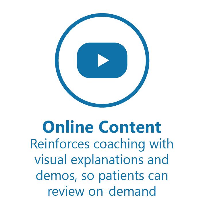 Multichannel Graphic - Online Content.png