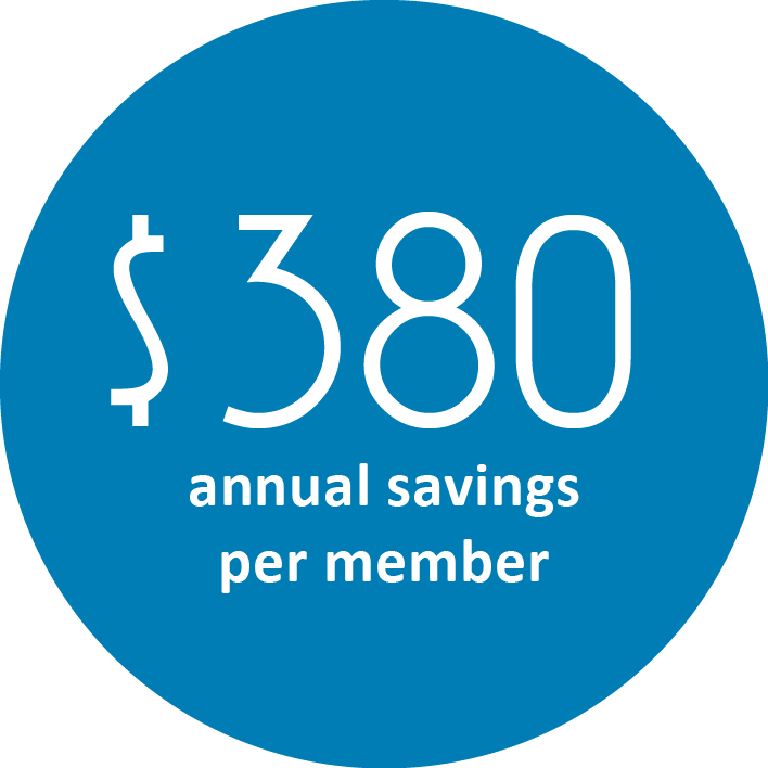 Fit4D - $380 annual savings per payer member with diabetes.png