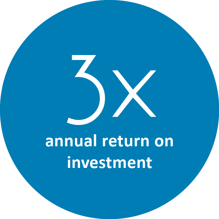 Fit4D - 3x annual return on investment for payers-16.png