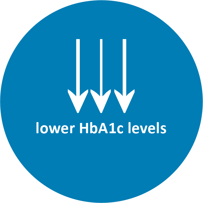 lower HbA1C levels-12.png