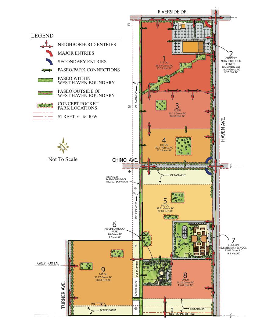 West Haven Specific Plan, Ontario CA
