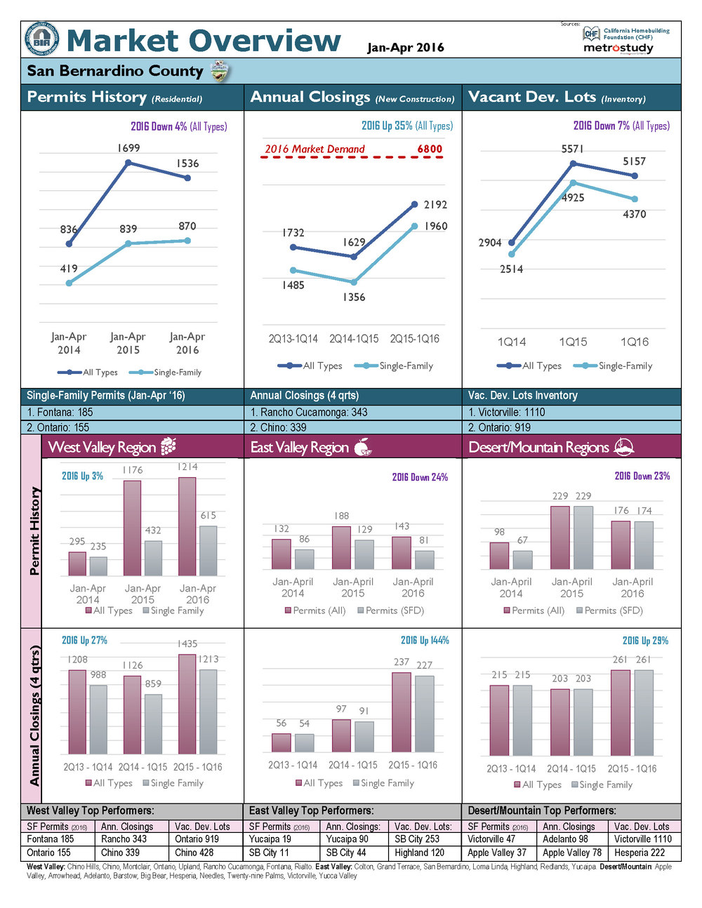Market Overview_HPC2016_Page_1.jpg