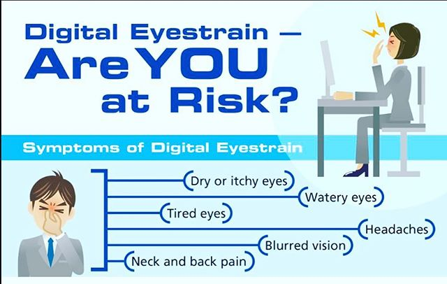 The best way of relieving digital eye strain is through a pair of glasses/sunglasses that filter out harmful blue light. This light is emitted from the sun and digital screens. Come ask us about blue blocking lenses custom made for your prescription 😎 . . . . #BlueLight #Cure #BlueBlocking #Glasses  http://www.ctvnews.ca/health/here-are-several-easy-ways-to-relieve-digital-eye-strain-1.3418724